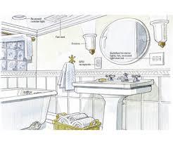 code bathroom wiring: bathroom wiring enlarge image p scw   bathroom wiring enlarge image
