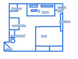 bedroom layout design photo of well bedroom boho bedroom designs bedroom furniture layout impressive bedroom furniture placement ideas