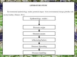 Best images about Epidemiology on Pinterest   Disorders     Environmental Epidemiology  Study methods and Application by Dean Baker                    Paperback   Barnes   Noble