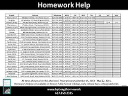 BPL   Homework Help Boston Public Library Download the Homework Help schedule with location information  PDF