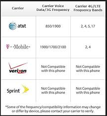 Apple iPhone 5 - LTE and GSM A1429 - Review and Specs ...