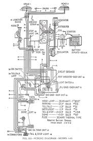 wiring diagram for willys cja wiring image wiring willys jeep wiring diagrams jeep surrey on wiring diagram for willys cj2a