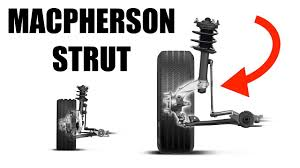 <b>MacPherson Strut</b> Suspension - Simple Explanation - YouTube