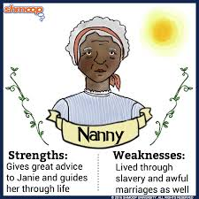 nanny in their eyes were watching god character analysis