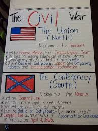 Best ideas about African American History on Pinterest   Black