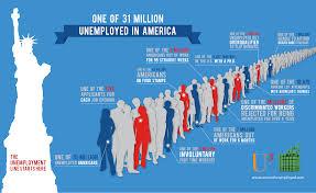 Resultado de imagen de unemployment