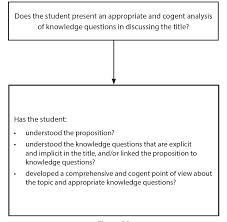 ToK Essay Prescribed Title  May        Question