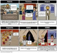 esempi tragic hero eroe tragico definizione la tragedia di riccardo iii