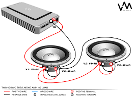 1 ohm amp wiring 1 image wiring diagram 1 ohm wiring diagram 1 wiring diagrams on 1 ohm amp wiring