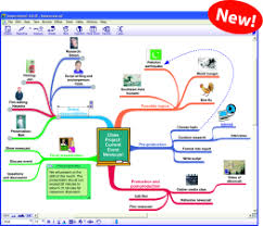 tag learning    diagram and outline view mind map example