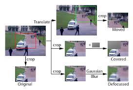 Camera Tampering Detection using Generative Reference Model ...