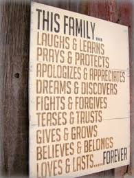 <b>Family Wall Quotes</b>