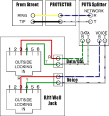 wiring diagram for dsl phone jack the wiring diagram og phone line wiring diagram og printable wiring diagrams wiring diagram