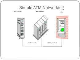 atm ppt    atm telephone network telephone network
