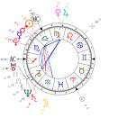 Toby Regbo Astrology Chart Toby Finn Regbo Horoscope Zodiac