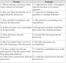 a framework for identifying and promoting metacognitive knowledge    conclusion