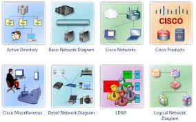 network topology diagrams examples templates software