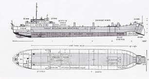 the pacific war online encyclopedia  lst class  allied landing shipsschematic diagram of lst
