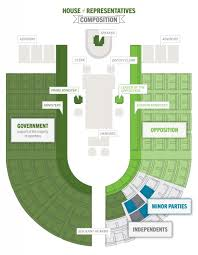 Your questions on notice   Question detailsdiagram to help explain How does the seating arrangement work in the House of Representatives