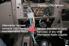 international truck radio wiring harness international wiring harness to car stereo wiring diagram on international truck radio wiring harness