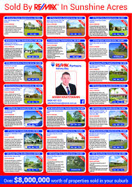 create a real estate flyer lancer 22 for create a real estate flyer by vishakh2691