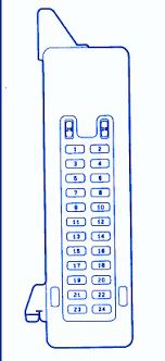 mazda mpv fuse box diagram mazda wiring diagrams online