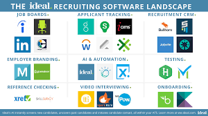 the top recruiting software tools of ideal 28 top recruiting software tools