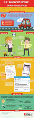 what not to do in a job interview infographic