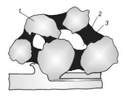2-7 - Основы теории резания материалов