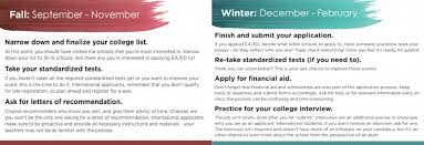 application timeline for u s and international students admitsee it is the best feeling to hit submit on all your college applications the only thing is that it doesn t end there once you ve submitted your application