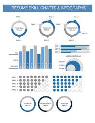 resume infographs  charts  and graphs   make an infographic resume    resume infographs  charts  and graphs   make an infographic resume   microsoft word