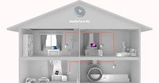 <b>Powerline адаптеры</b>: домашняя сеть по электропроводке ...