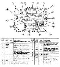 similiar mustang fuse panel diagram keywords mustang fuse box diagram besides 2002 ford mustang fuse box diagram