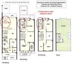follow feng shui way for perfect energy in your house design your own feng shui house bad feng shui house design
