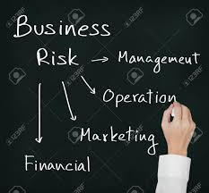 business hand writing different type of business risk management stock photo business hand writing different 4 type of business risk management operation marketing financial