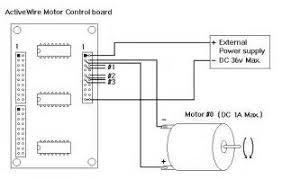 wiring diagram motor dc wiring image wiring diagram dc servo motor wiring diagram images dc motor stepper servo on wiring diagram motor dc