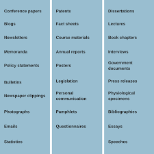 Literature Review Preparation Creating a Summary Table