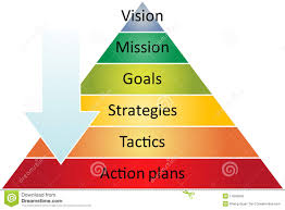strategy pyramid management diagram stock photos   image    strategy pyramid management diagram