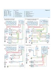 peugeot wiring schematic interior lighting continued peugeot 206 wiring schematic interior lighting continued headlight leveling