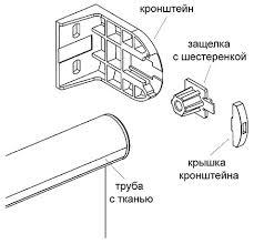 Рулонные шторы установка, инструкция с фото - компания Шадэ
