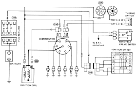 1977 ford f150 ignition switch wiring diagram 1977 wiring diagram for 1977 ford f150 the wiring diagram on 1977 ford f150 ignition switch wiring