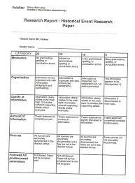 annotated bibliography mla layout FAMU Online