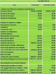 Resultado de imagem para imagem tabela de serviços médicos