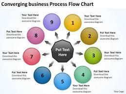 templates download process flow chart circular layout diagram    templates   process flow chart circular layout diagram powerpoint slides