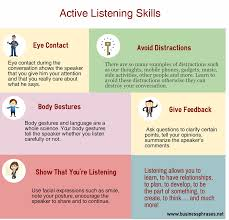 active listening skills techniques the ultimate list
