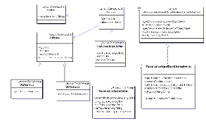 is wsdl the indispensable api    javaworldmake a reservation class diagram  click on thumbnail to view full size image