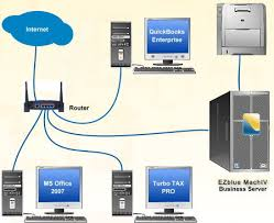 ezblue business management software   discount quickbooks    sample office network diagram