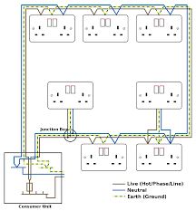 house wiring uk colours the wiring diagram house wiring diagram uk way switch power from lights diagram house wiring