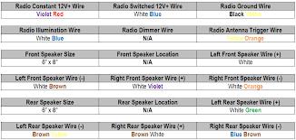 2011 ford ranger car stereo wiring diagram radiobuzz48 com