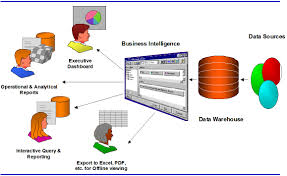 data warehouse architecture diagram photo album   diagramsimages of data warehousing architecture diagram diagrams